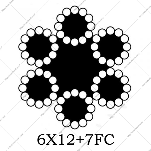 سیم بکسل هفت لاکنف 6X12+7FC