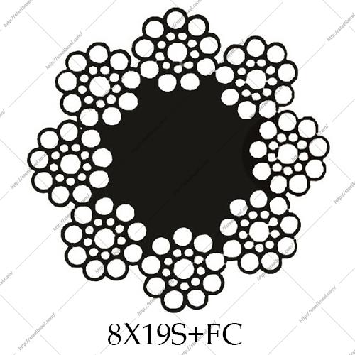 سیم بکسل آسانسوری 8X19S+FC